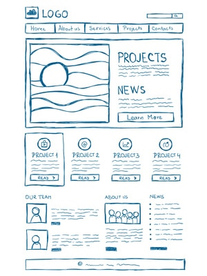 Hand drawn website layouts. doodle style desing